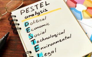 Comprendre le Modèle et l'Analyse PESTEL